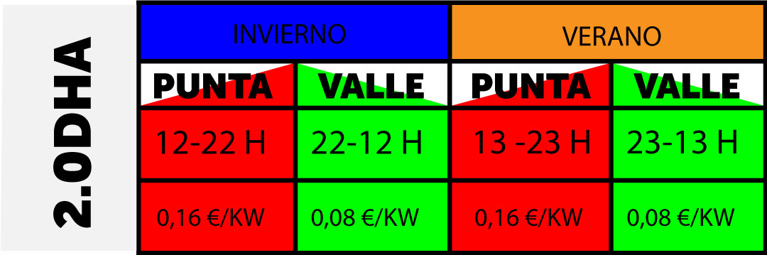 tabla de precios valle y punta
